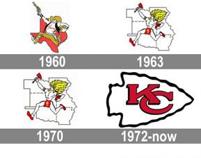 Image result for 1969 chiefs logo