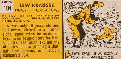 CardCorner: 1963 Topps Lew Krausse | Baseball Hall of Fame